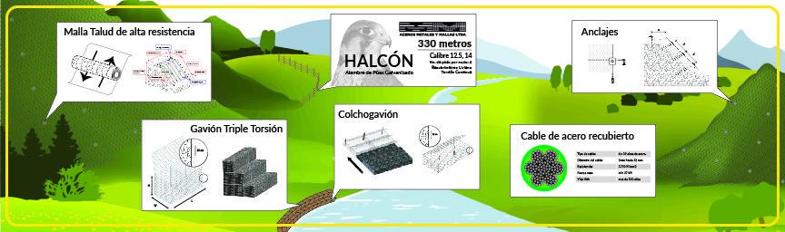 malla talud de alta resistencia, gavion triple torsion, colchogavion, cable de acero recubierto, anclajes